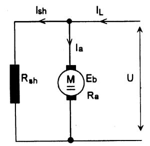 Gambar 2.1 Rangkain Motor Shunt
